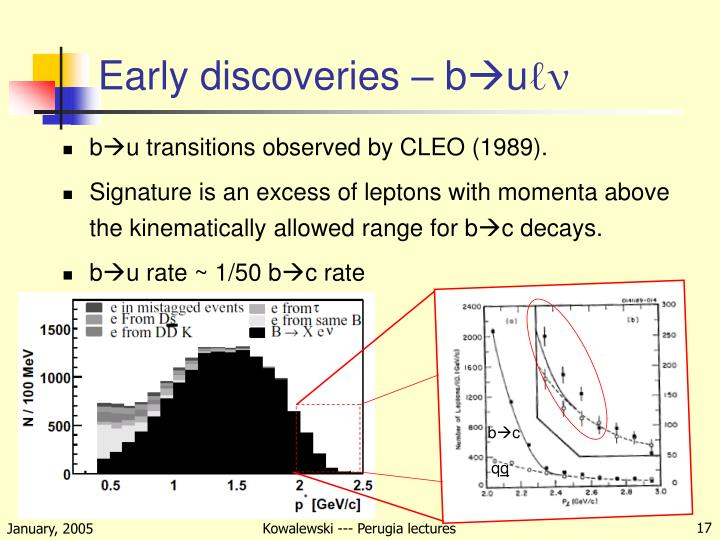 Early discoveries – b