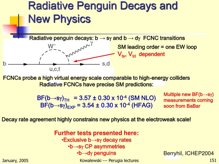 Radiative Penguin Decays and New Physics