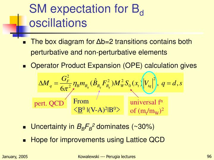 SM expectation for B