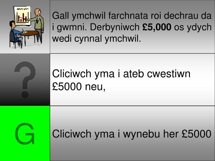 Gall ymchwil farchnata roi dechrau da i gwmni. Derbyniwch