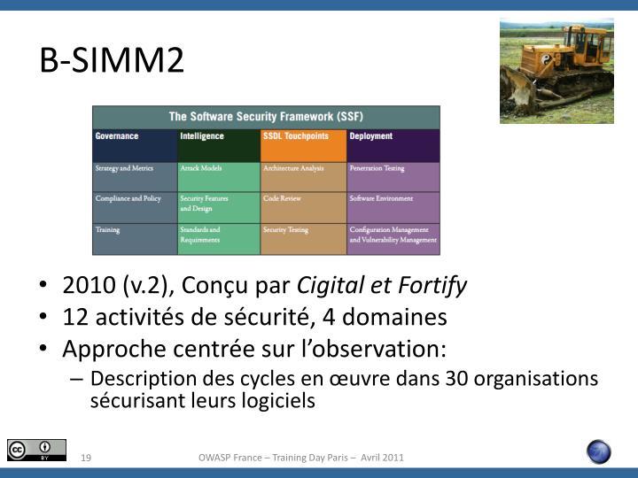 B-SIMM2