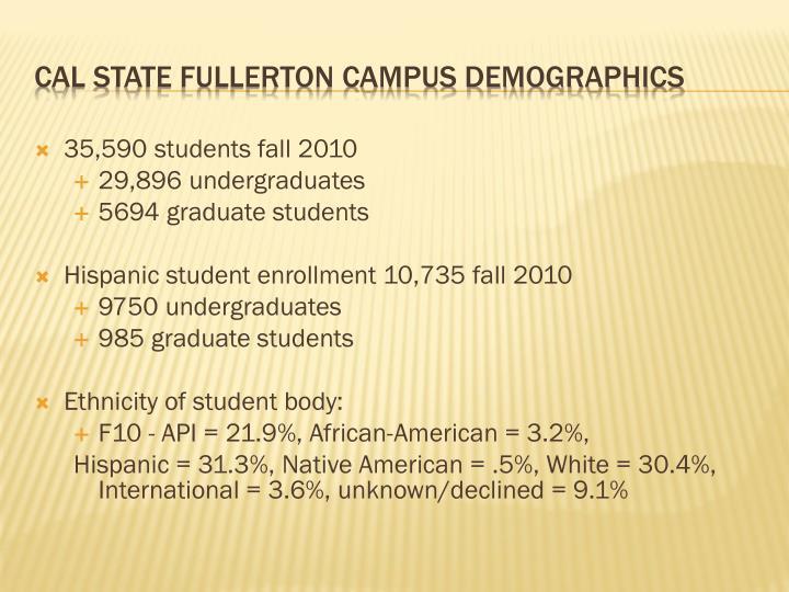 Cal state fullerton campus demographics