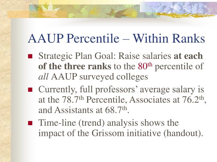 Aaup percentile within ranks