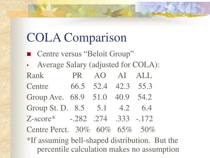 COLA Comparison