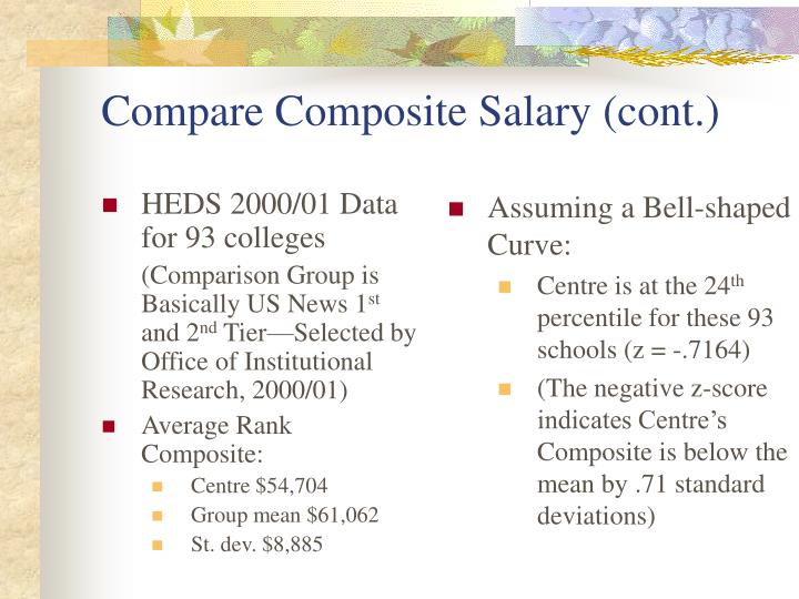 HEDS 2000/01 Data for 93 colleges