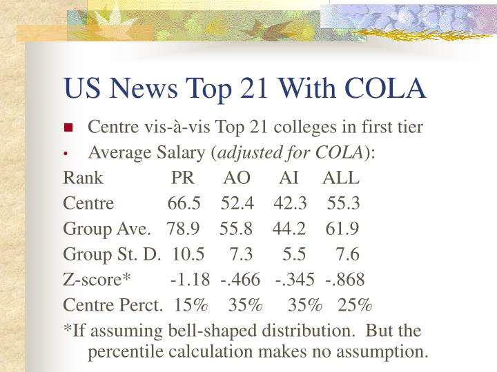 US News Top 21 With COLA