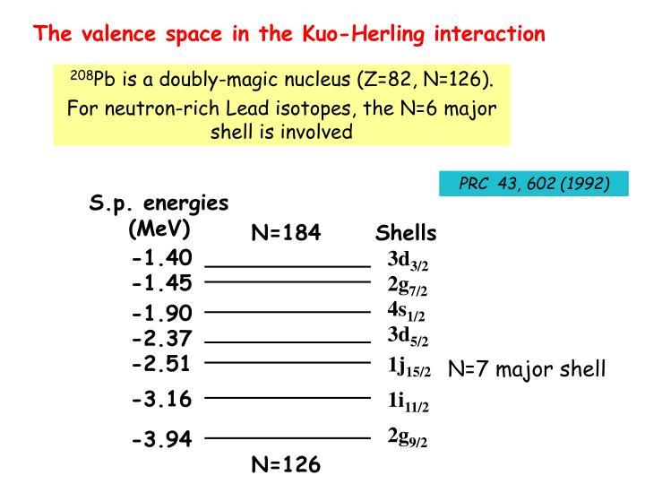 S.p. energies (MeV)