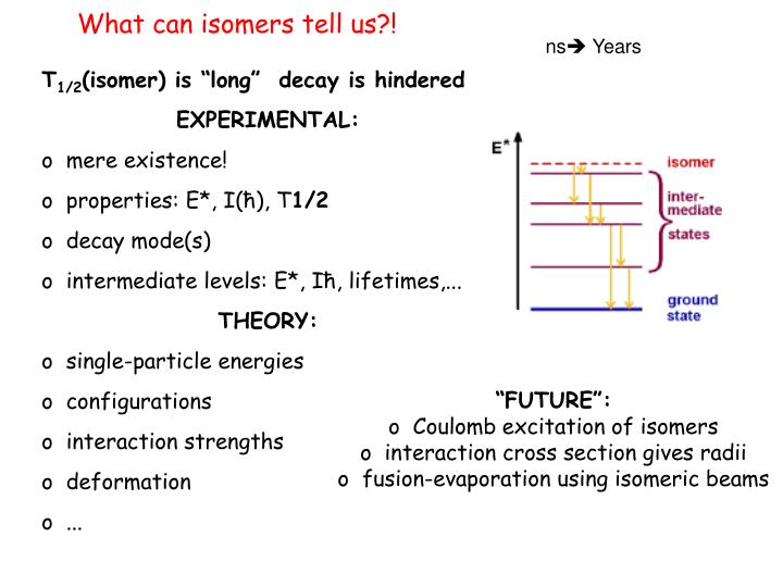 What can isomers tell us?!