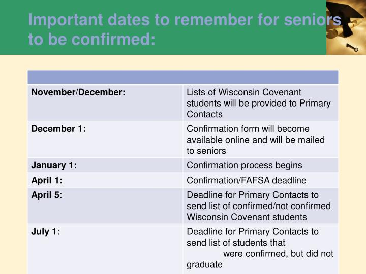 Important dates to remember for seniors to be confirmed: