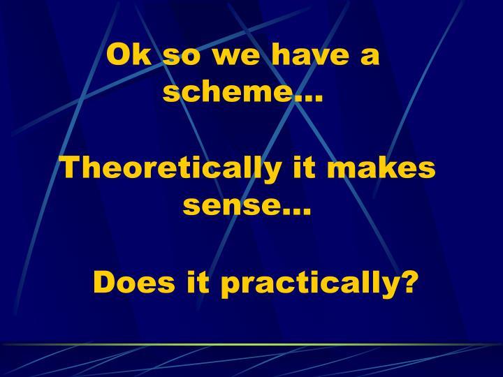 Theoretically it makes sense…