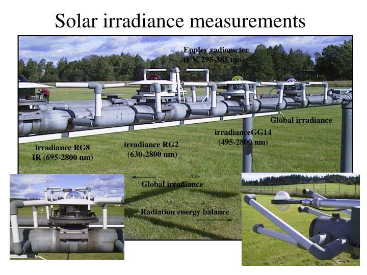 Solar irradiance measurements