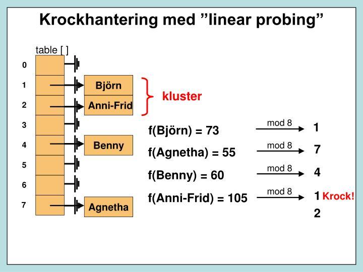 """Krockhantering med """"linear probing"""""""