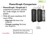 powergraph comparison