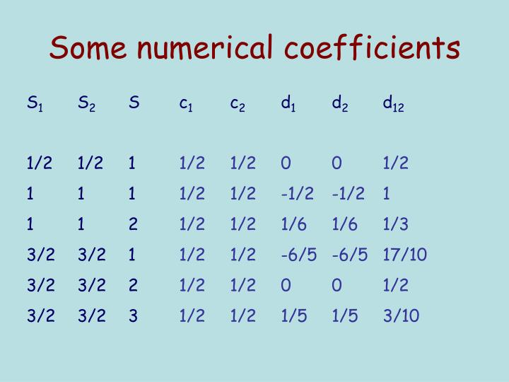 Some numerical coefficients