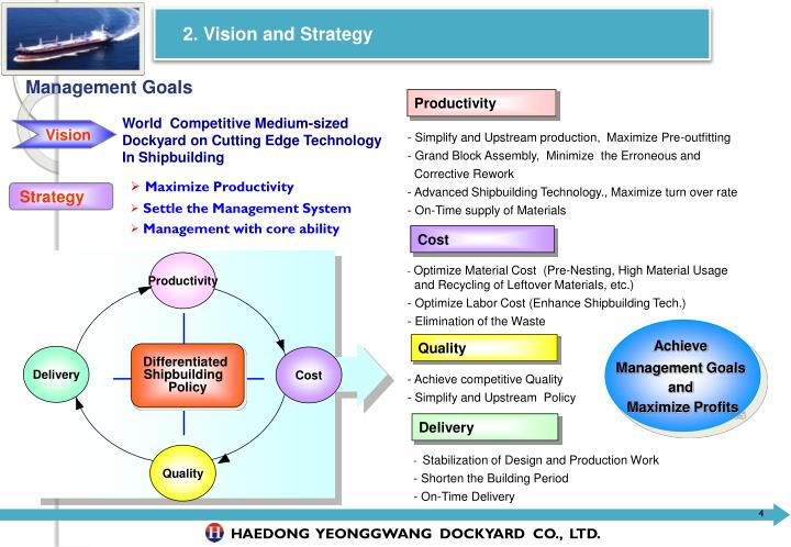 2. Vision and Strategy