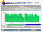 internet bandwidth usage statistics adsl