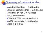 summary of network nodes