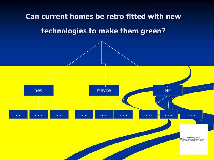 Can current homes be retro fitted with new technologies to make them green?