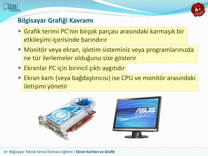 Bilgisayar grafi i kavram