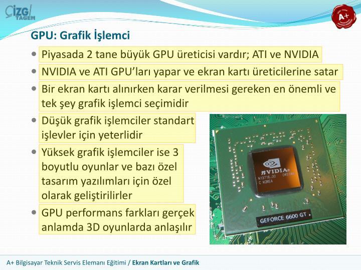 GPU: Grafik İşlemci