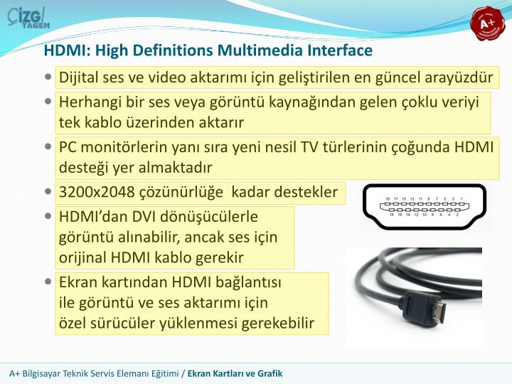 HDMI: High Definitions Multimedia Interface