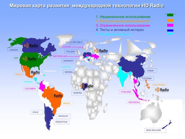 Мировая карта развития  международной технологии