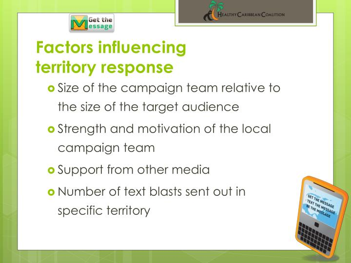 Factors influencing territory response
