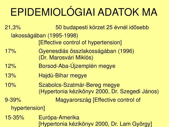 EPIDEMIOLÓGIAI ADATOK MA