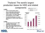 thailand the world s largest production bases for hdd and related components