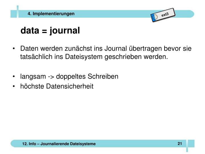 data = journal