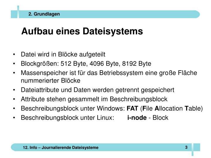 Aufbau eines Dateisystems