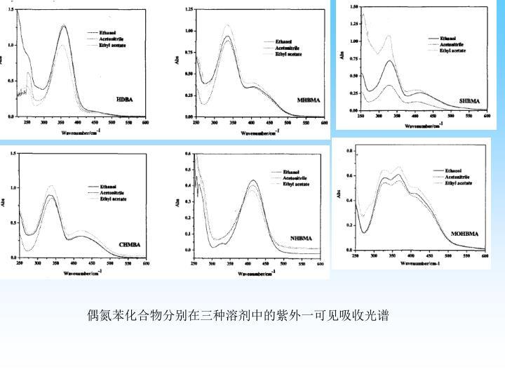 偶氮苯化合物分别在三种溶剂中的紫外一可见吸收光谱