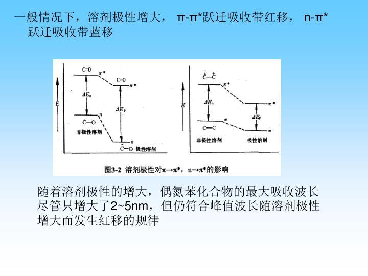 一般情况下,溶剂极性增大,