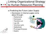 linking organizational strategy to human resource planning4