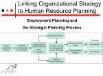 linking organizational strategy to human resource planning7