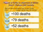 nurses hcws on attainment of mdgs goal 4 reduce child mortality1