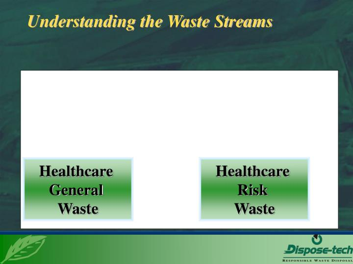 Healthcare waste divided into two categories determined by: