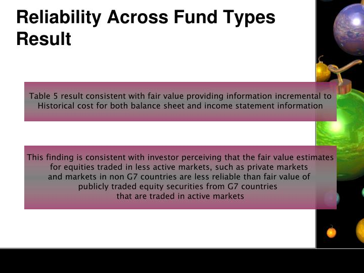 Reliability Across Fund Types Result