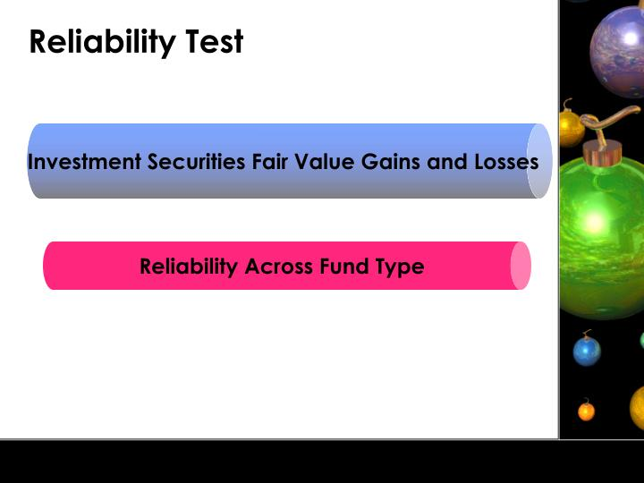 Investment Securities Fair Value Gains and Losses