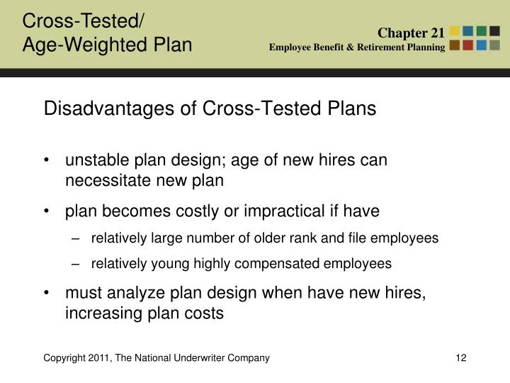 Disadvantages of Cross-Tested Plans