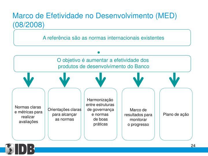 Marco de Efetividade no Desenvolvimento (MED) (08/2008)