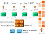 pull how to protect hc data