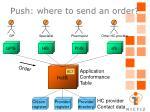push where to send an order