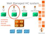 well managed hc system