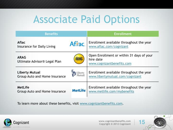 Associate Paid Options