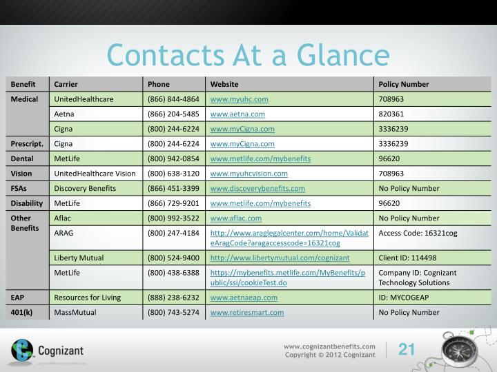 Contacts At a Glance