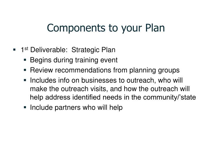 Components to your Plan