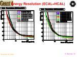 energy resolution ecal hcal1