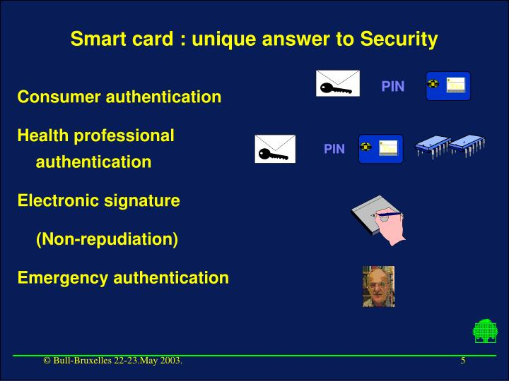 Smart card : unique answer to Security