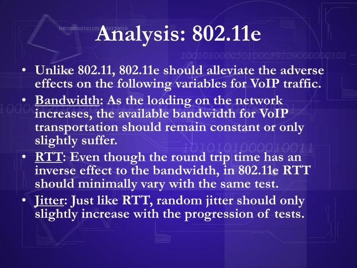 Analysis: 802.11e